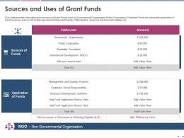 Sources And Uses Of Grant Funds Pitch Deck Raise Grant Funds Public Corporations Ppt Tips