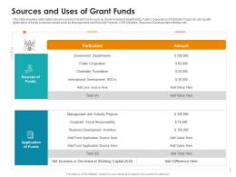 Sources And Uses Of Grant Funds Raise Non Repayable Funds Public Corporations Ppt Styles