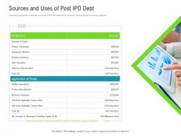 Sources And Uses Of Post Ipo Debt Raise Funded Debt Banking Institutions Ppt Icon Good