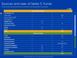 Sources And Uses Of Series C Funds Bank Stage Powerpoint Presentation Mockup
