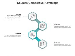 Sources Competitive Advantage Ppt Powerpoint Presentation Layouts Cpb