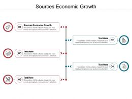 Sources Economic Growth Ppt Powerpoint Presentation Styles Design Ideas Cpb