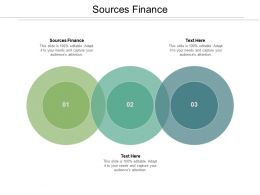 Sources Finance Ppt Powerpoint Presentation Professional Design Ideas Cpb