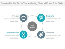 Sources For Conflict In The Marketing Channel Powerpoint Slide