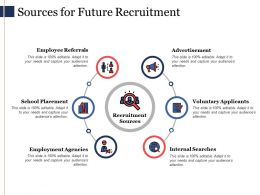 Sources For Future Recruitment Ppt Powerpoint Presentation File Outline