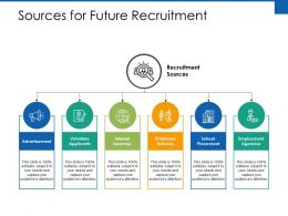 Sources For Future Recruitment Ppt Powerpoint Presentation Icon