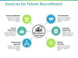 Sources For Future Recruitment Ppt Powerpoint Presentation Layouts Templates