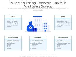 Sources For Raising Corporate Capital In Fundraising Strategy