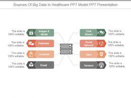 Sources Of Big Data In Healthcare Ppt Model Ppt Presentation