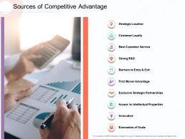 Sources Of Competitive Advantage Barriers M1827 Ppt Powerpoint Presentation Ideas Inspiration