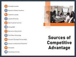 Sources Of Competitive Advantage Global Ppt Powerpoint Presentation Infographics Layout