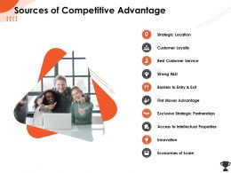 Sources Of Competitive Advantage Properties Ppt Powerpoint Presentation Summary Show