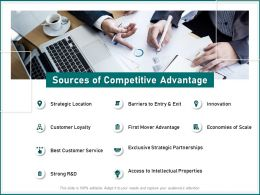 Sources Of Competitive Advantage Strategic Partnerships Ppt Presentation Deck