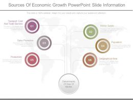 sources_of_economic_growth_powerpoint_slide_information_Slide01