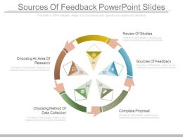 Sources Of Feedback Powerpoint Slides