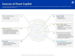 Sources Of Fixed Capital Right Shares Ppt Powerpoint Presentation Infographic Template Information