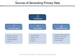 Sources Of Generating Primary Data