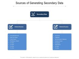 Sources Of Generating Secondary Data