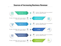 Sources Of Increasing Business Revenue