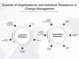 Sources Of Organizational And Individual Resistance To Change Management