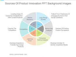Sources Of Product Innovation Ppt Background Images