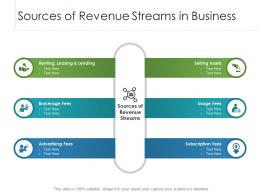Sources Of Revenue Streams In Business