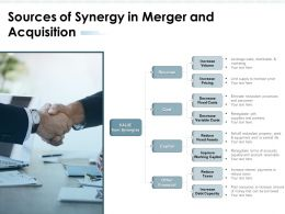 Sources Of Synergy In Merger And Acquisition