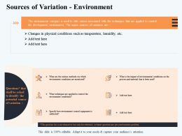 Sources Of Variation Environment Is Been Used Ppt Powerpoint Presentation Icon Show