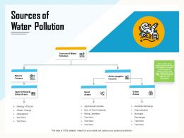 Sources Of Water Pollution Causes Ppt Powerpoint Presentation File Summary