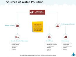 Sources Of Water Pollution Croplands M1355 Ppt Powerpoint Presentation Professional Topics