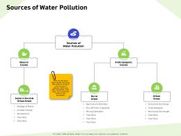 Sources Of Water Pollution Rural Ppt Powerpoint Presentation Gallery Vector
