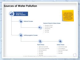 Sources Of Water Pollution Urban Areas Ppt Powerpoint Presentation Inspiration