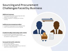 Sourcing And Procurement Challenges Faced By Business