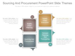 Sourcing And Procurement Powerpoint Slide Themes
