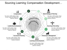 Sourcing Learning Compensation Development Hr Integration With Icons