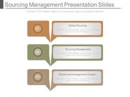 Sourcing Management Presentation Slides