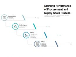 Sourcing Performance Of Procurement And Supply Chain Process