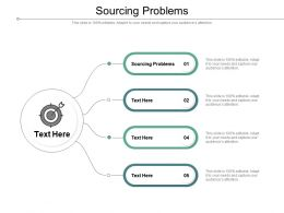 Sourcing Problems Ppt Powerpoint Presentation Topics Cpb
