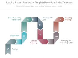 Sourcing Process Framework Template Powerpoint Slides Templates