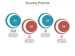 Sourcing Products Ppt Powerpoint Presentation Model Design Ideas Cpb