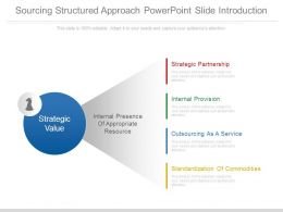 Sourcing Structured Approach Powerpoint Slide Introduction