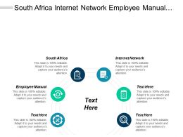 South Africa Internet Network Employee Manual Future Prediction Cpb