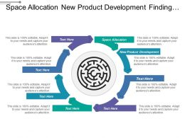 Space Allocation New Product Development Finding Trained Content