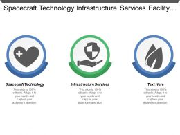 Spacecraft Technology Infrastructure Services Facility Requirements Phases Development