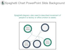 Spaghetti Chart Powerpoint Slide Background