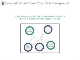 Spaghetti Chart Powerpoint Slide Background