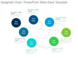 Spaghetti Chart Powerpoint Slide Deck Template