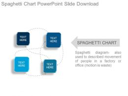 Spaghetti Chart Powerpoint Slide Download