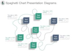 Spaghetti Chart Presentation Diagrams