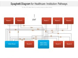 Spaghetti Diagram For Healthcare Institution Pathways